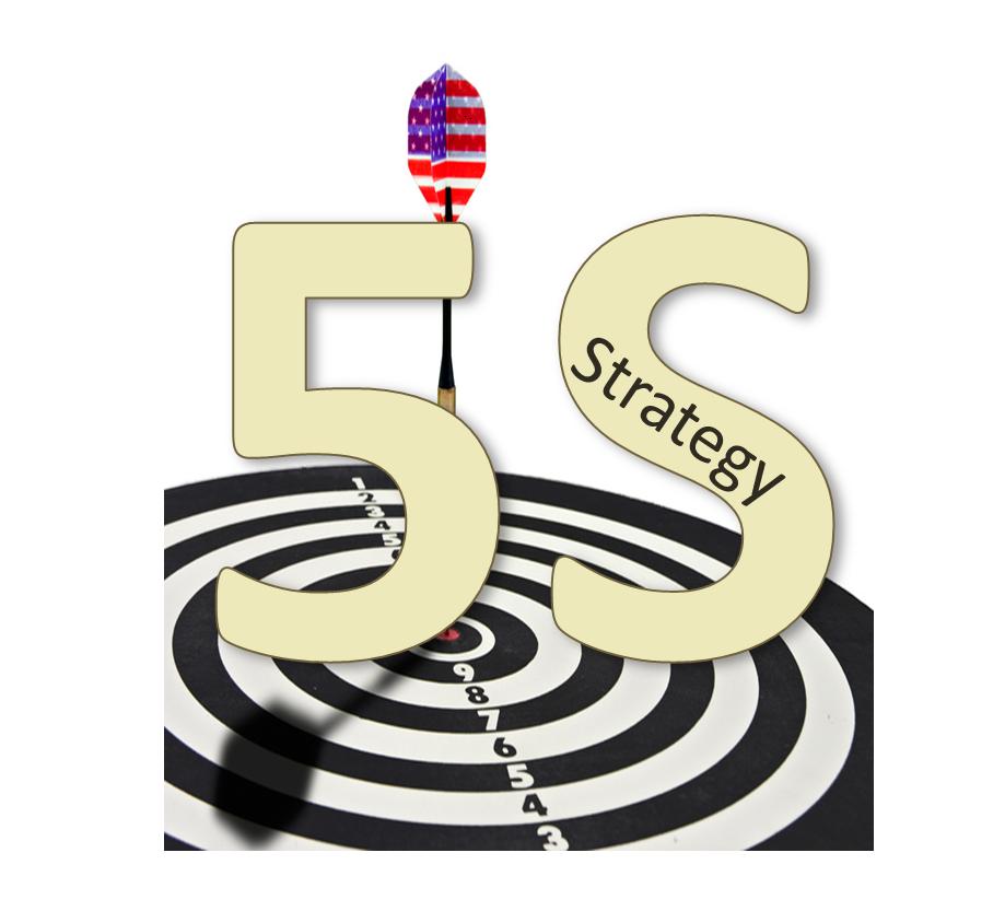 استراتژی 5s جهت بازآفرینی، به آفرینی و نوآفرینی در سازمان