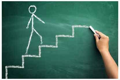 شناسایی و بررسی رابطه حمایت اجتماعی بر پیشرفت شغلی کارکنان در سازمان