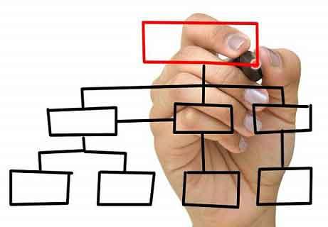 ساختار سازمانی سنتی در مقابل ساختار غیر سنتی