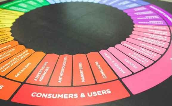 بازاریابی-محتوی