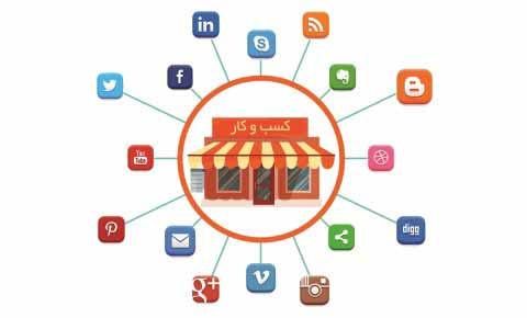 بازاریابی دیجیتال ، آنلاین و اینترنتی