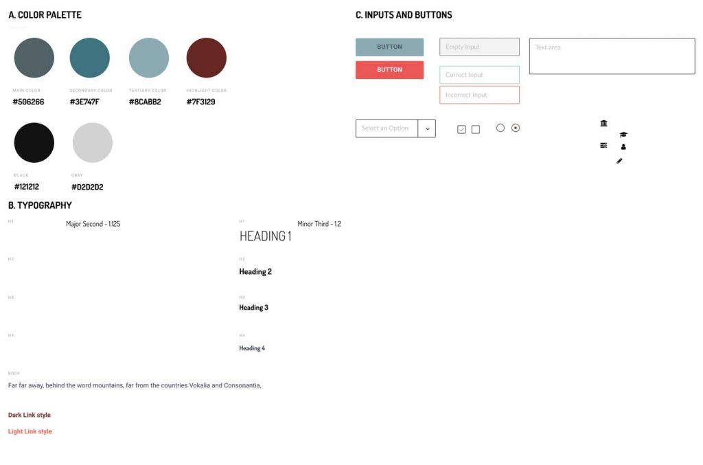 استفاده از راهنمای طراحی در طراحی وب سایت
